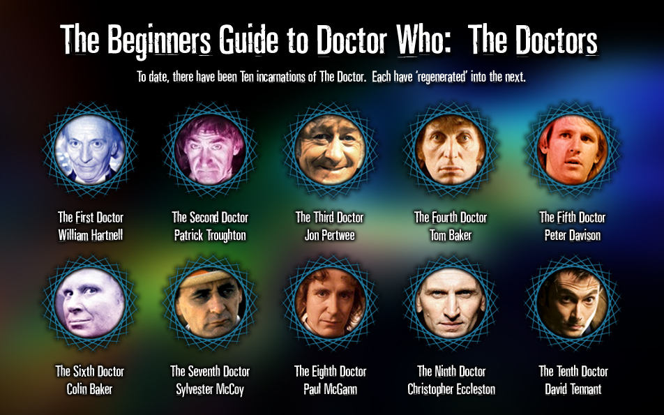 The Doctor Who Online Beginners Guide
